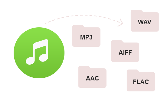 Convertir Spotify Music et Apple Music en MP3, AAC, WAV ou FLAC
