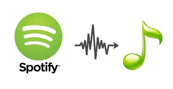 Spotify Music en MP3